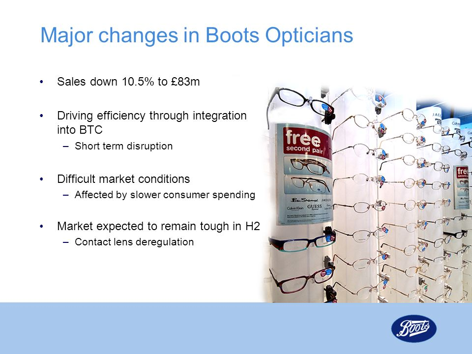 Major changes in Boots Opticians Sales down 10.5% to £83m Driving efficiency through integration into BTC –Short term disruption Difficult market cond