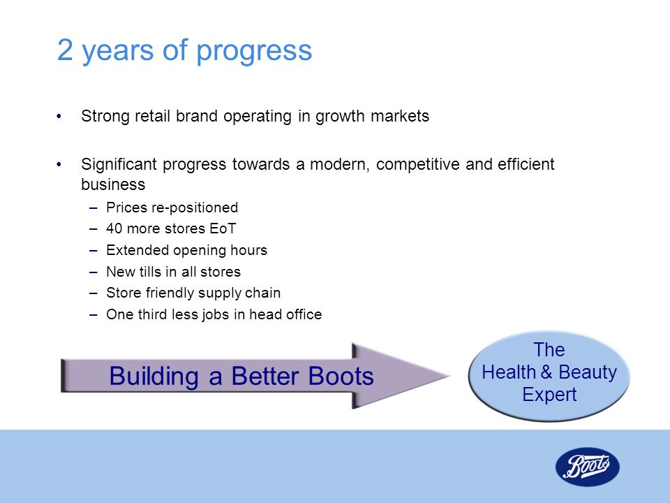 2 years of progress Strong retail brand operating in growth markets Significant progress towards a modern, competitive and efficient business –Prices