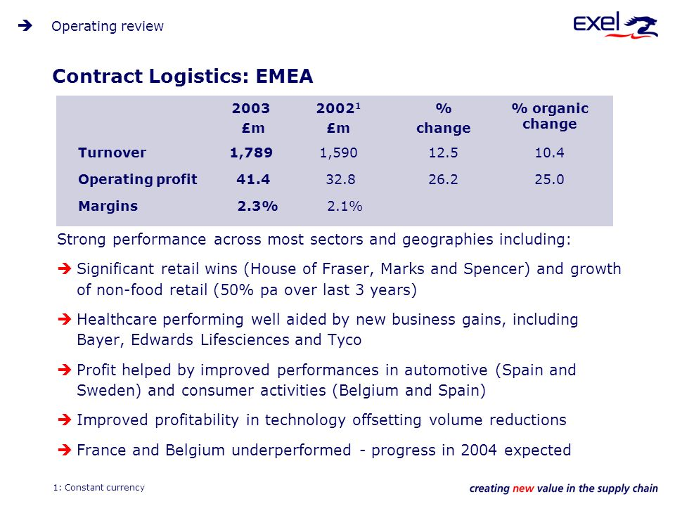Contract Logistics: EMEA Strong performance across most sectors and geographies including: Significant retail wins (House of Fraser, Marks and Spencer) and growth of non-food retail (50% pa over last 3 years) Healthcare performing well aided by new business gains, including Bayer, Edwards Lifesciences and Tyco Profit helped by improved performances in automotive (Spain and Sweden) and consumer activities (Belgium and Spain) Improved profitability in technology offsetting volume reductions France and Belgium underperformed - progress in 2004 expected Operating review 2003 £m 2002 1 £m % change % organic change Turnover1,7891,59012.510.4 Operating profit 41.4 32.826.225.0 Margins 2.3% 2.1% 1: Constant currency