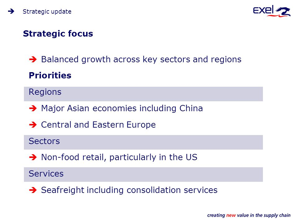 Strategic focus Balanced growth across key sectors and regions Priorities Regions Major Asian economies including China Central and Eastern Europe Sectors Non-food retail, particularly in the US Services Seafreight including consolidation services Strategic update