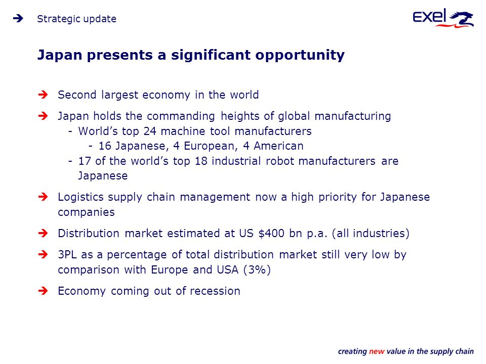 Japan presents a significant opportunity Second largest economy in the world Japan holds the commanding heights of global manufacturing -Worlds top 24 machine tool manufacturers -16 Japanese, 4 European, 4 American -17 of the worlds top 18 industrial robot manufacturers are Japanese Logistics supply chain management now a high priority for Japanese companies Distribution market estimated at US $400 bn p.a.