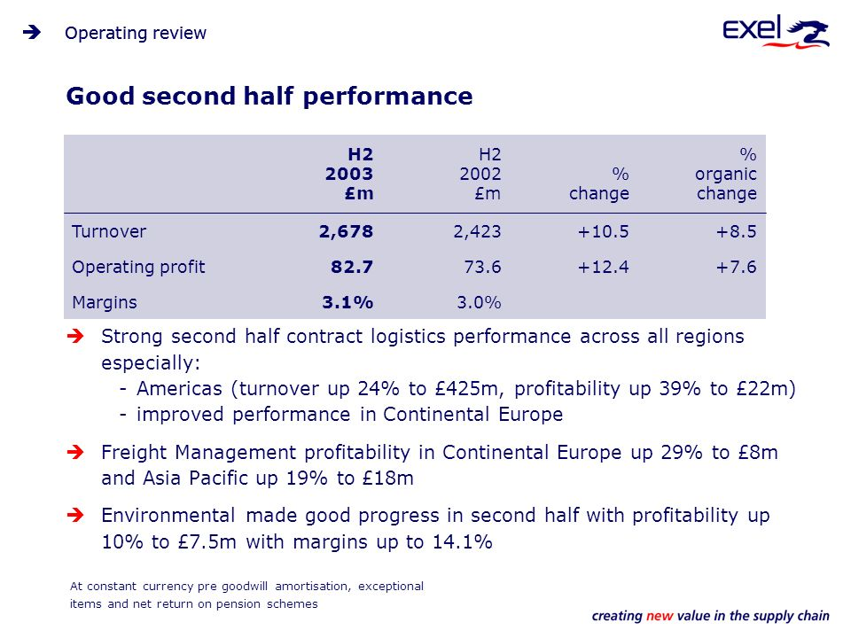Good second half performance Strong second half contract logistics performance across all regions especially: -Americas (turnover up 24% to £425m, profitability up 39% to £22m) -improved performance in Continental Europe Freight Management profitability in Continental Europe up 29% to £8m and Asia Pacific up 19% to £18m Environmental made good progress in second half with profitability up 10% to £7.5m with margins up to 14.1% At constant currency pre goodwill amortisation, exceptional items and net return on pension schemes Operating review Turnover Operating profit Margins 2,678 82.7 3.1% H2 2003 £m H2 2002 £m % change % organic change 2,423 73.6 3.0% +10.5 +12.4 +8.5 +7.6
