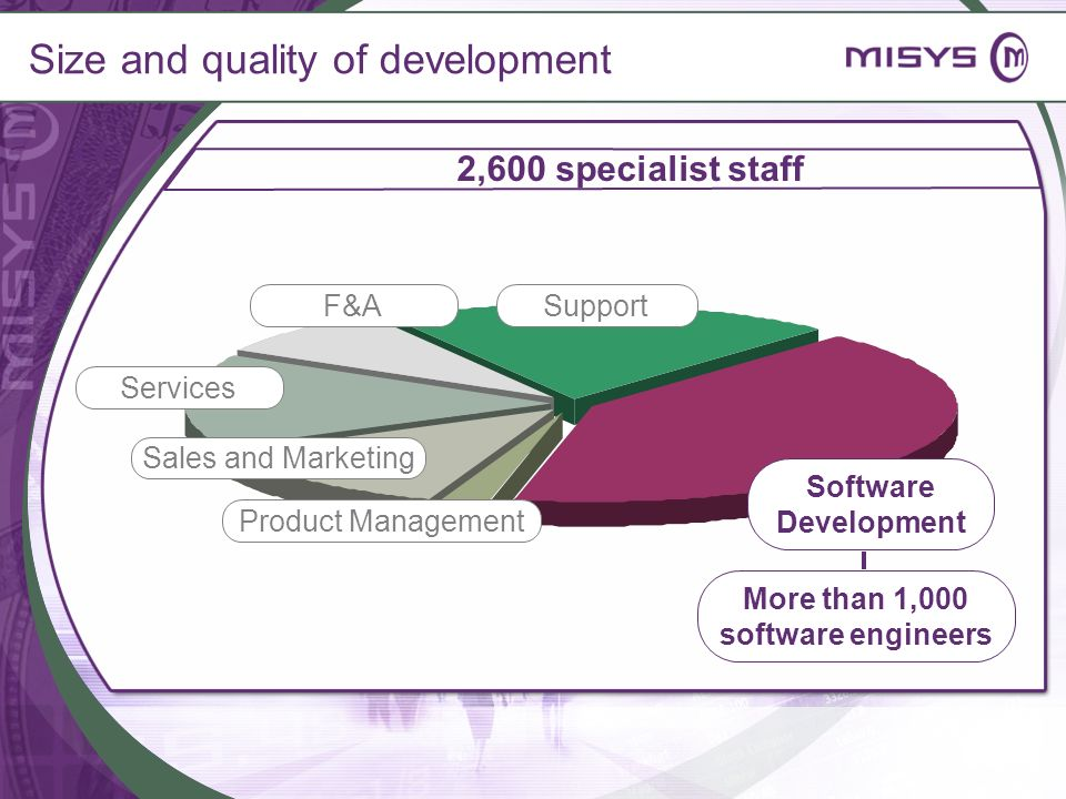Size and quality of development Sales and Marketing Software Development Product Management Support Services F&A 2,600 specialist staff More than 1,00