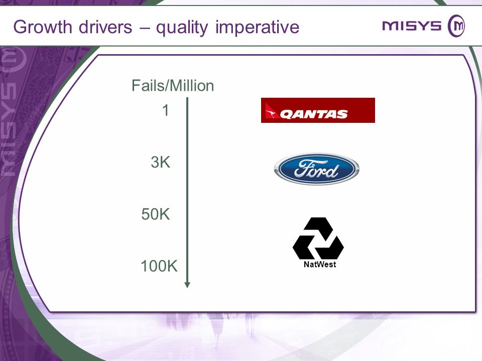 Growth drivers – quality imperative NatWest 3K 1 100K Fails/Million 50K