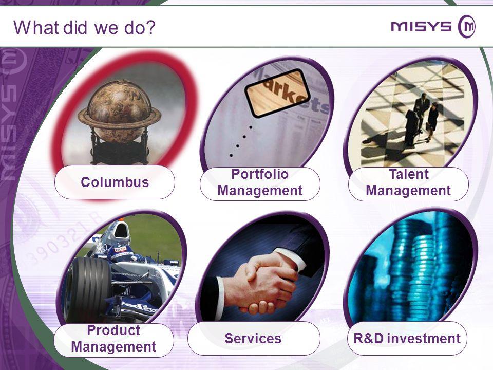 Customer involvement Strategic Development Partnerships Customer Advisory Boards User Groups Funded Development Market Research