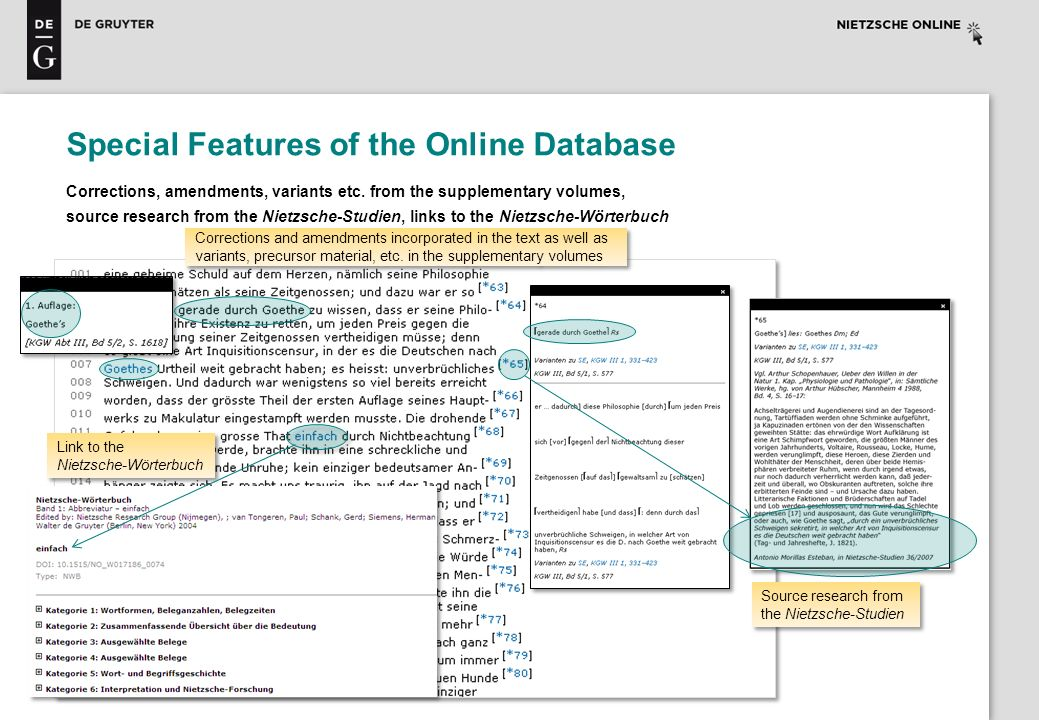 Special Features of the Online Database Corrections, amendments, variants etc. from the supplementary volumes, source research from the Nietzsche-Stud