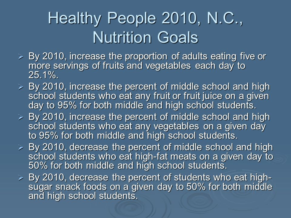 Healthy People 2010, N.C., Physical Activity Goals By 2010, Increase the percentage of middle and high school students who report participating in vigorous physical activity for at least 20 minutes on 3 or more of the previous seven days to 80%.