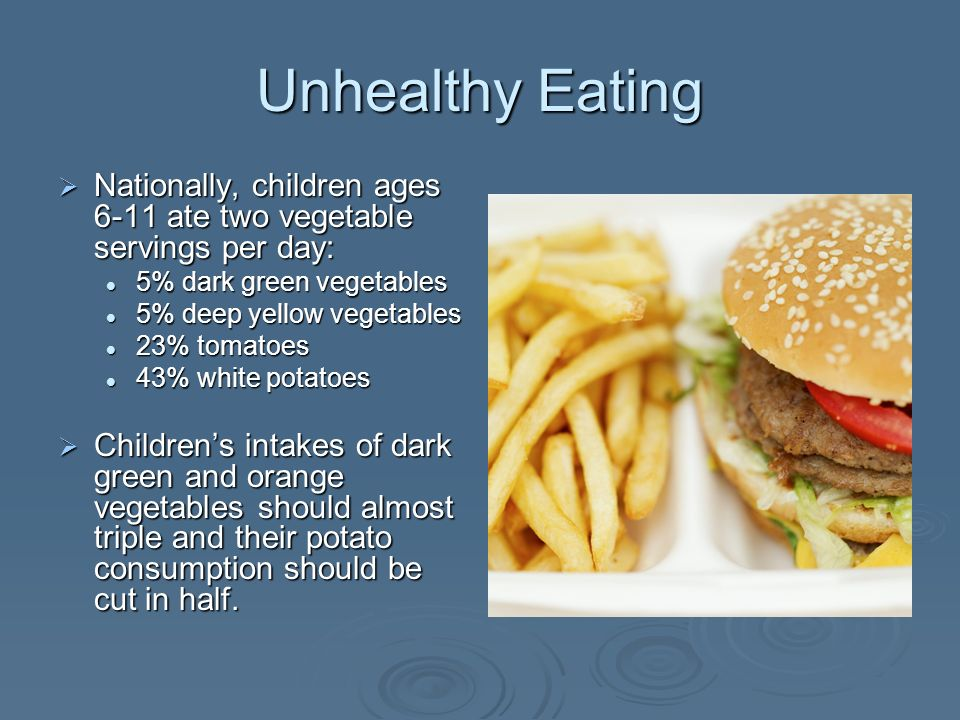 Unhealthy Eating Nationally, children ages 6-11 ate two vegetable servings per day: Nationally, children ages 6-11 ate two vegetable servings per day: 5% dark green vegetables 5% dark green vegetables 5% deep yellow vegetables 5% deep yellow vegetables 23% tomatoes 23% tomatoes 43% white potatoes 43% white potatoes Childrens intakes of dark green and orange vegetables should almost triple and their potato consumption should be cut in half.