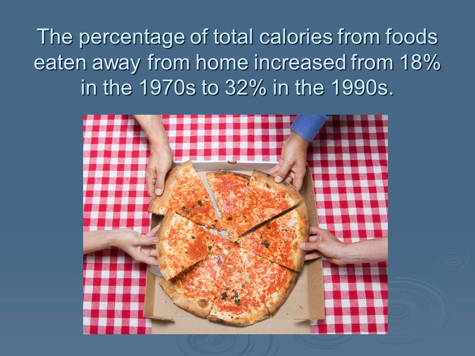 The percentage of total calories from foods eaten away from home increased from 18% in the 1970s to 32% in the 1990s.
