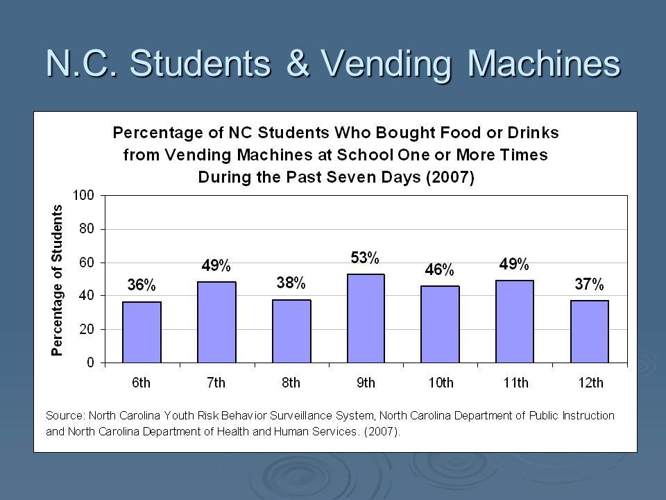 N.C. Students & Vending Machines