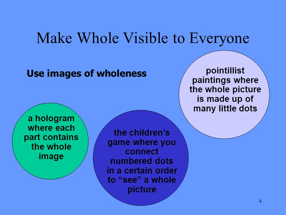 4 Make Whole Visible to Everyone a hologram where each part contains the whole image Use images of wholeness the childrens game where you connect numbered dots in a certain order to see a whole picture pointillist paintings where the whole picture is made up of many little dots