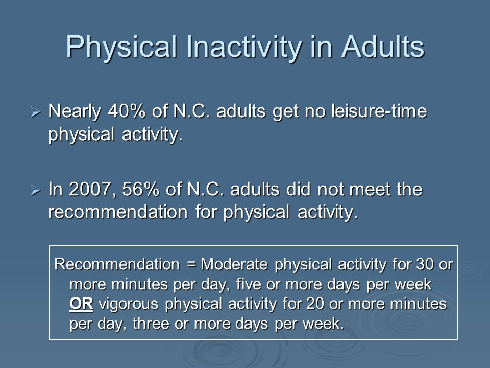 Physical Inactivity in Adults Nearly 40% of N.C. adults get no leisure-time physical activity. Nearly 40% of N.C. adults get no leisure-time physical