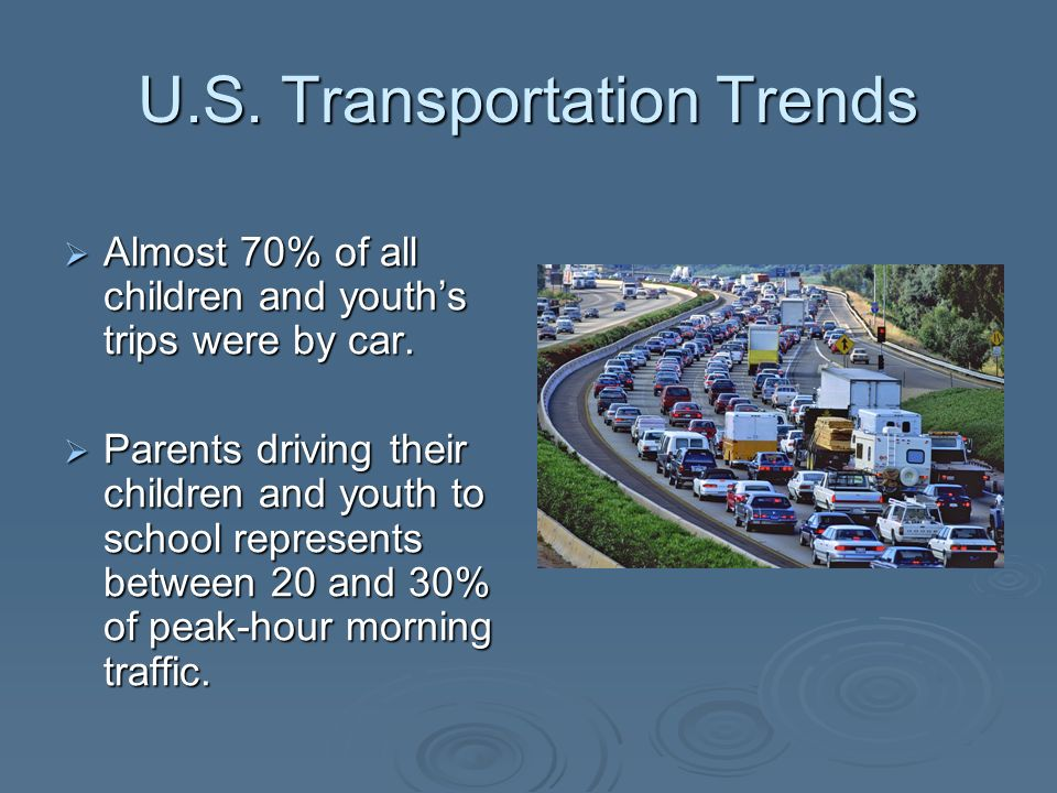 U.S.Transportation Trends Almost 70% of all children and youths trips were by car.