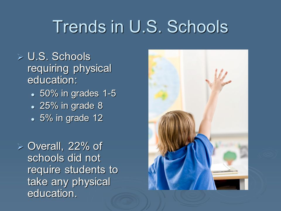 Trends in U.S.Schools U.S. Schools requiring physical education: U.S.