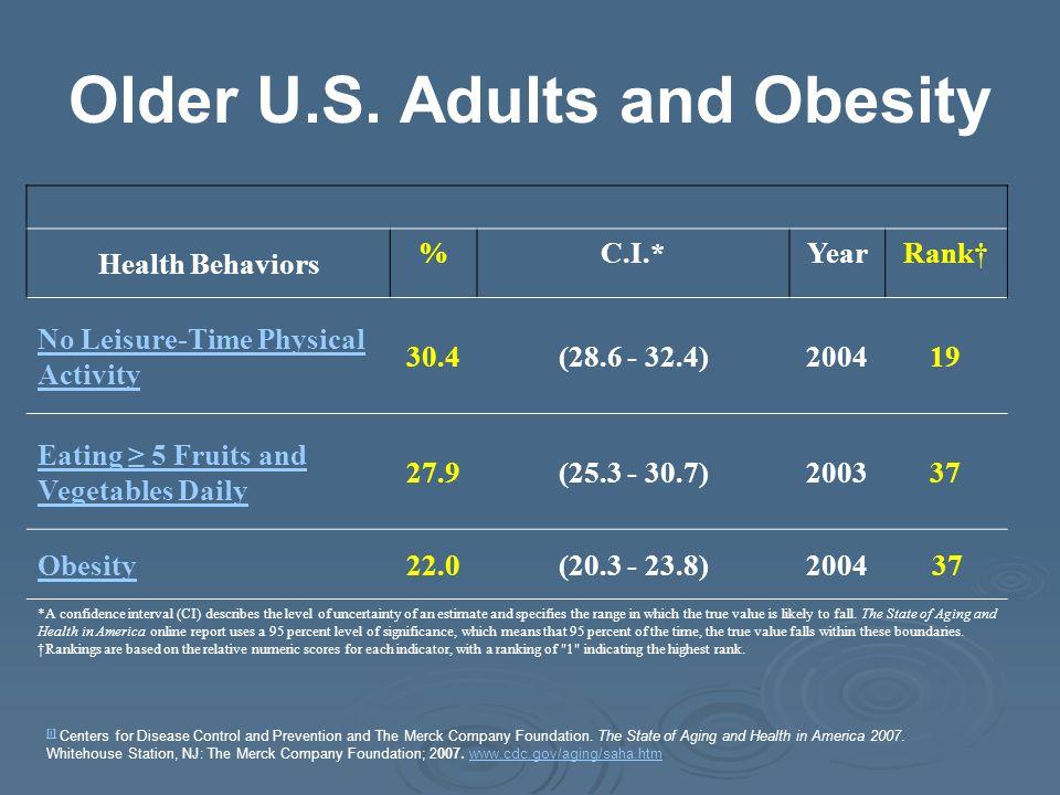 Older U.S.