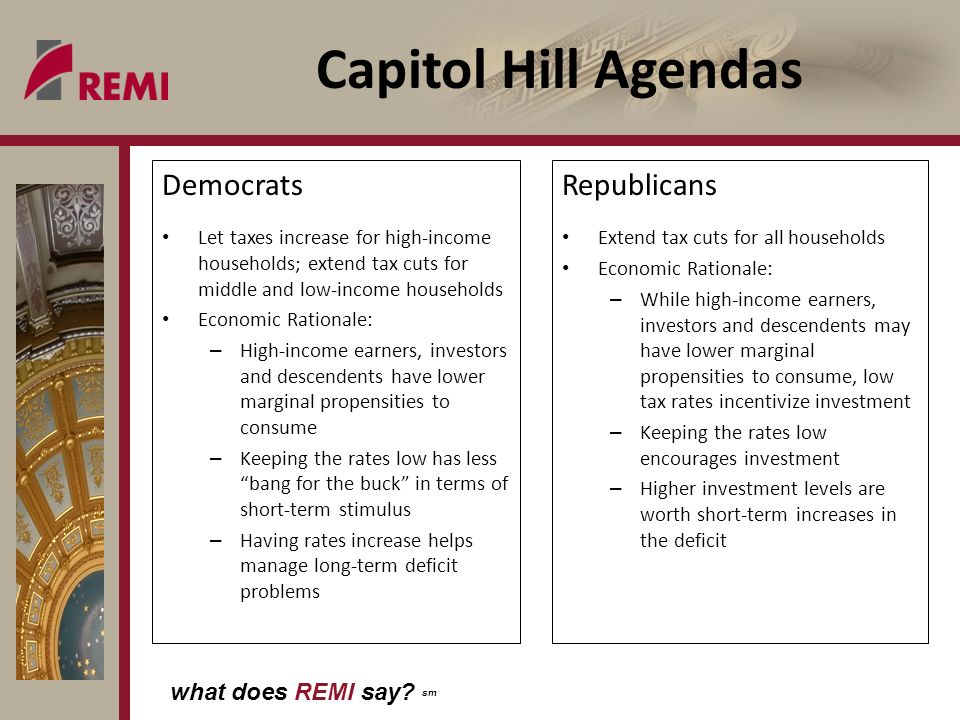 what does REMI say? sm Capitol Hill Agendas Democrats Let taxes increase for high-income households; extend tax cuts for middle and low-income househo