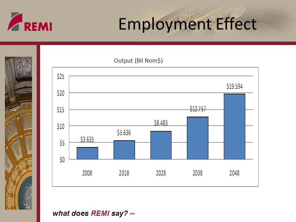 what does REMI say sm Employment Effect Output (Bil Nom$)