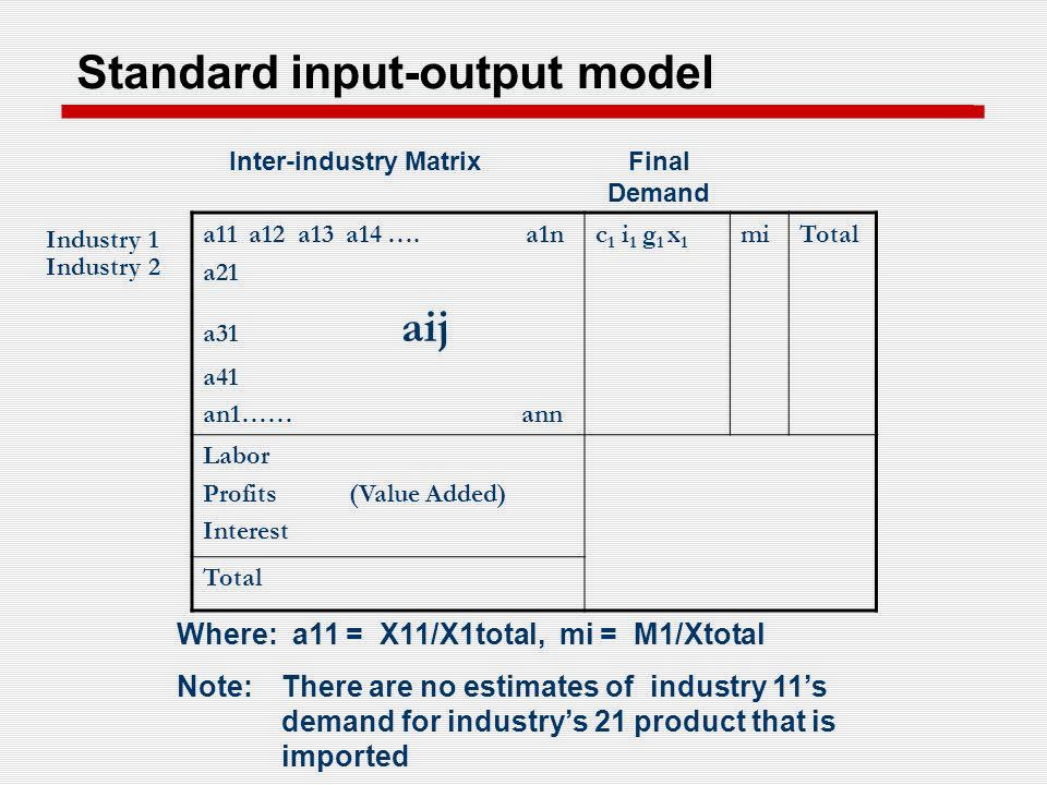 Standard input-output model a11 a12 a13 a14 ….