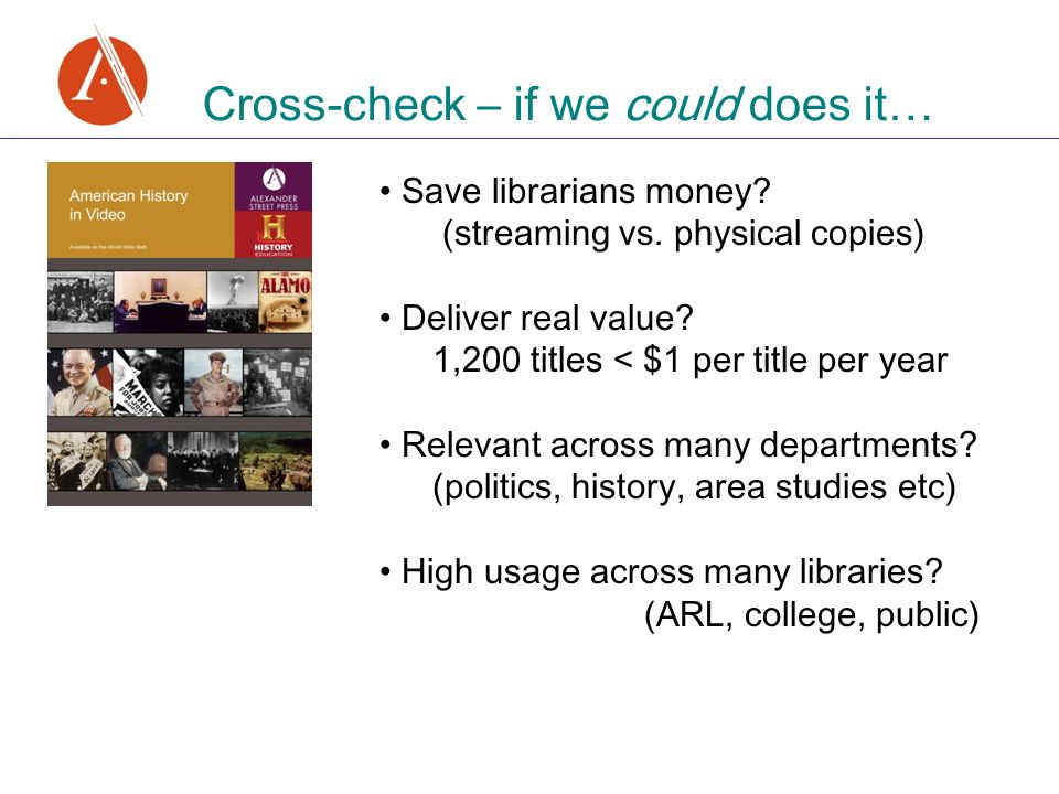 Cross-check – if we could does it… Save librarians money? (streaming vs. physical copies) Deliver real value? 1,200 titles < $1 per title per year Rel