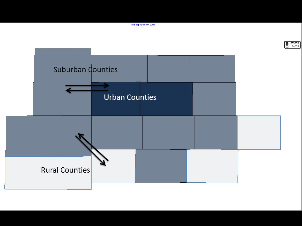 Suburban Counties Urban Counties Rural Counties