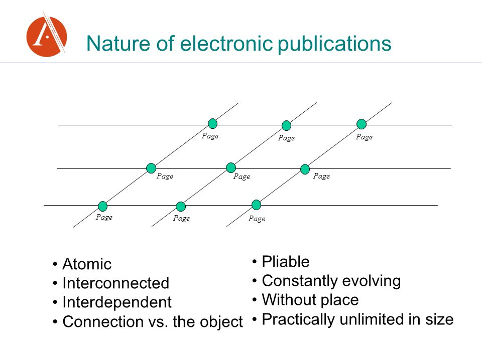 Nature of electronic publications Atomic Interconnected Interdependent Connection vs.