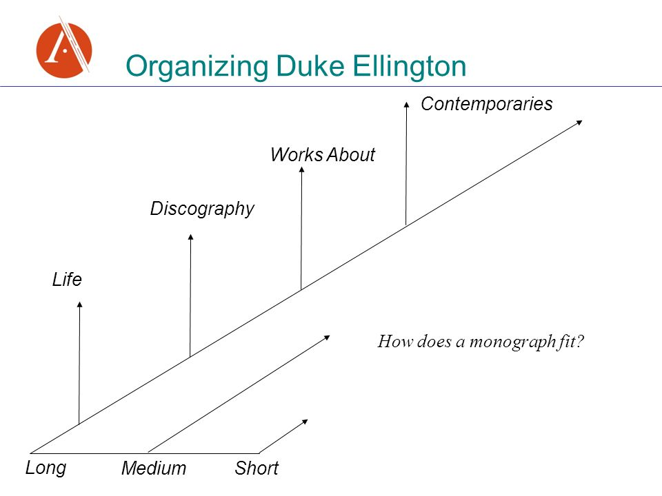 Organizing Duke Ellington ShortMedium Long Life Discography Works About Contemporaries How does a monograph fit