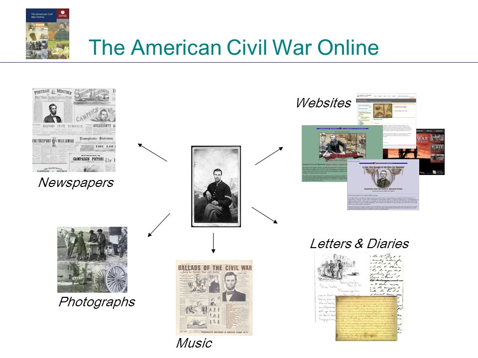 The American Civil War Online Letters & Diaries Websites Photographs Music Newspapers