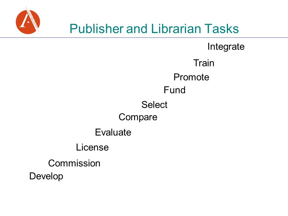 Train Develop Evaluate Commission Select Compare Integrate License Fund Promote Publisher and Librarian Tasks