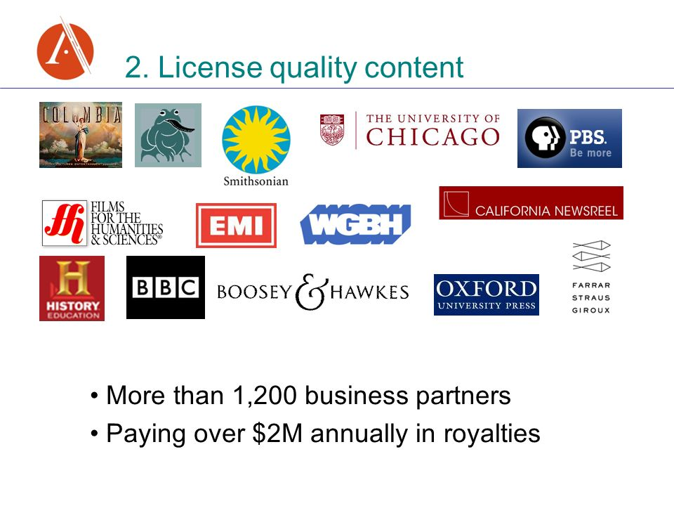 2. License quality content More than 1,200 business partners Paying over $2M annually in royalties