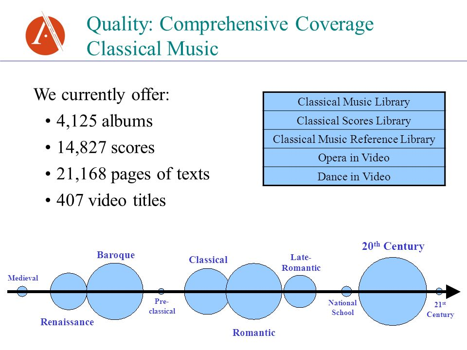 Quality: Comprehensive Coverage Classical Music Medieval Renaissance Baroque Pre- classical Classical Romantic Late- Romantic National School 20 th Century 21 st Century We currently offer: 4,125 albums 14,827 scores 21,168 pages of texts 407 video titles Classical Music Library Classical Scores Library Classical Music Reference Library Opera in Video Dance in Video