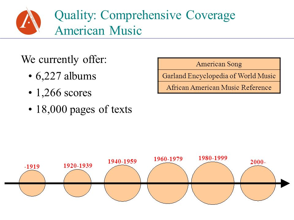 Quality: Comprehensive Coverage American Music We currently offer: 6,227 albums 1,266 scores 18,000 pages of texts American Song Garland Encyclopedia of World Music African American Music Reference