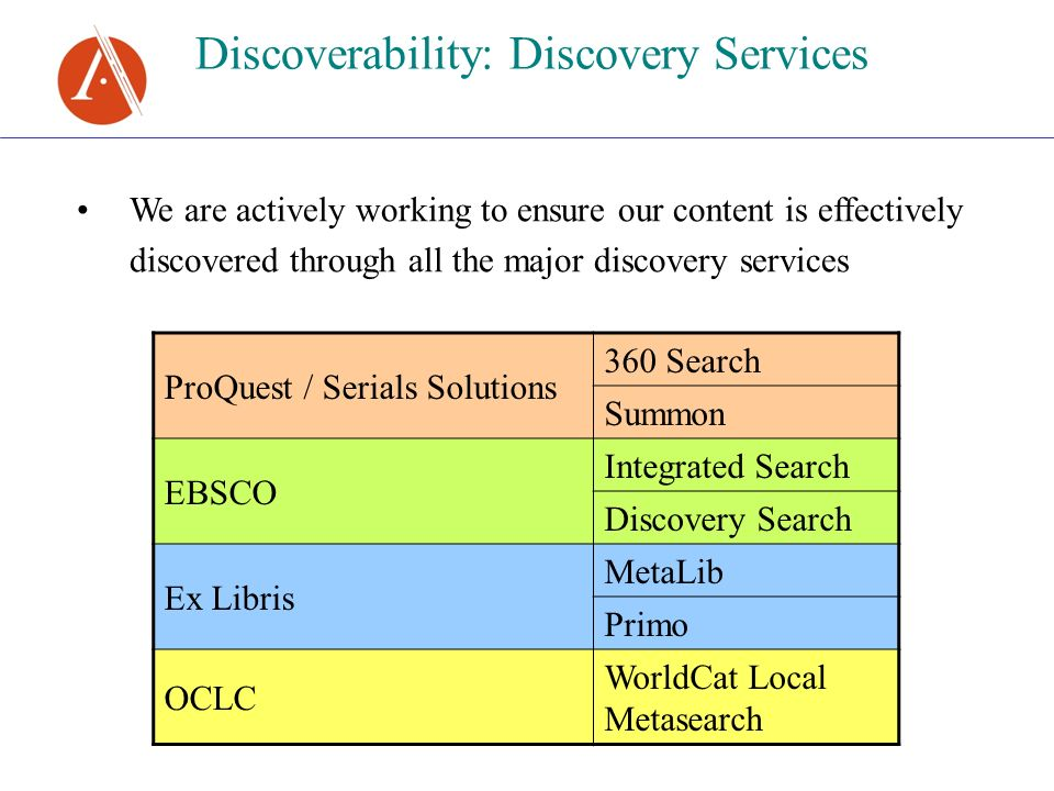 Discoverability: Discovery Services We are actively working to ensure our content is effectively discovered through all the major discovery services ProQuest / Serials Solutions 360 Search Summon EBSCO Integrated Search Discovery Search Ex Libris MetaLib Primo OCLC WorldCat Local Metasearch