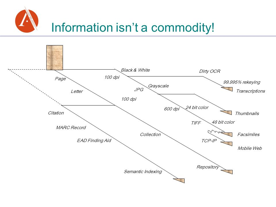 Information isnt a commodity.