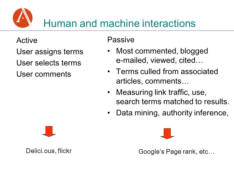 Active User assigns terms User selects terms User comments Human and machine interactions Passive Most commented, blogged  ed, viewed, cited… Terms culled from associated articles, comments… Measuring link traffic, use, search terms matched to results.