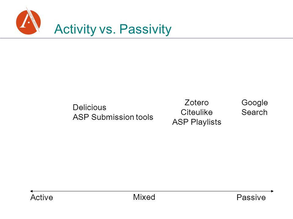 Activity vs.