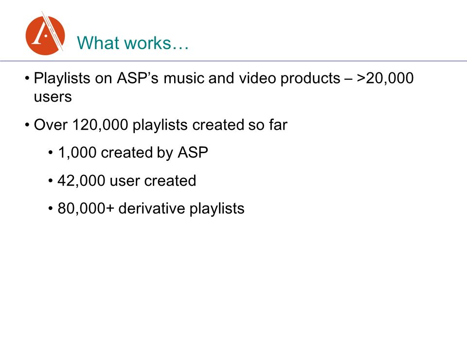 What works… Playlists on ASPs music and video products – >20,000 users Over 120,000 playlists created so far 1,000 created by ASP 42,000 user created 80,000+ derivative playlists