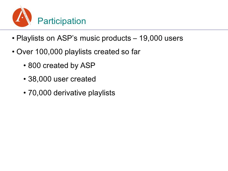 Participation Playlists on ASPs music products – 19,000 users Over 100,000 playlists created so far 800 created by ASP 38,000 user created 70,000 derivative playlists