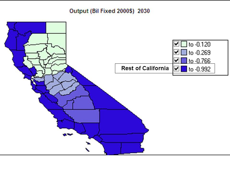 Rest of California