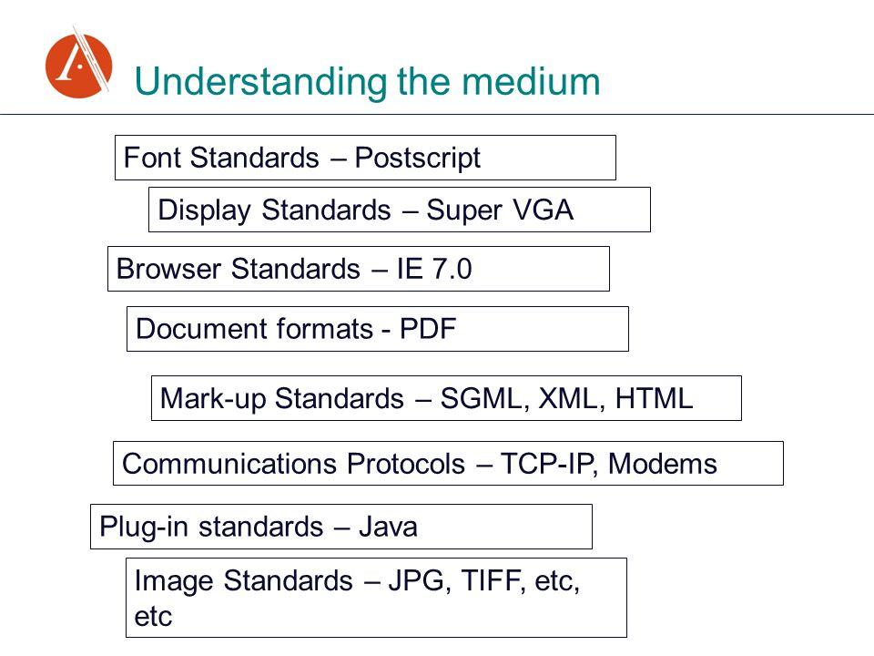 Understanding the medium Communications Protocols – TCP-IP, Modems Display Standards – Super VGA Font Standards – Postscript Plug-in standards – Java