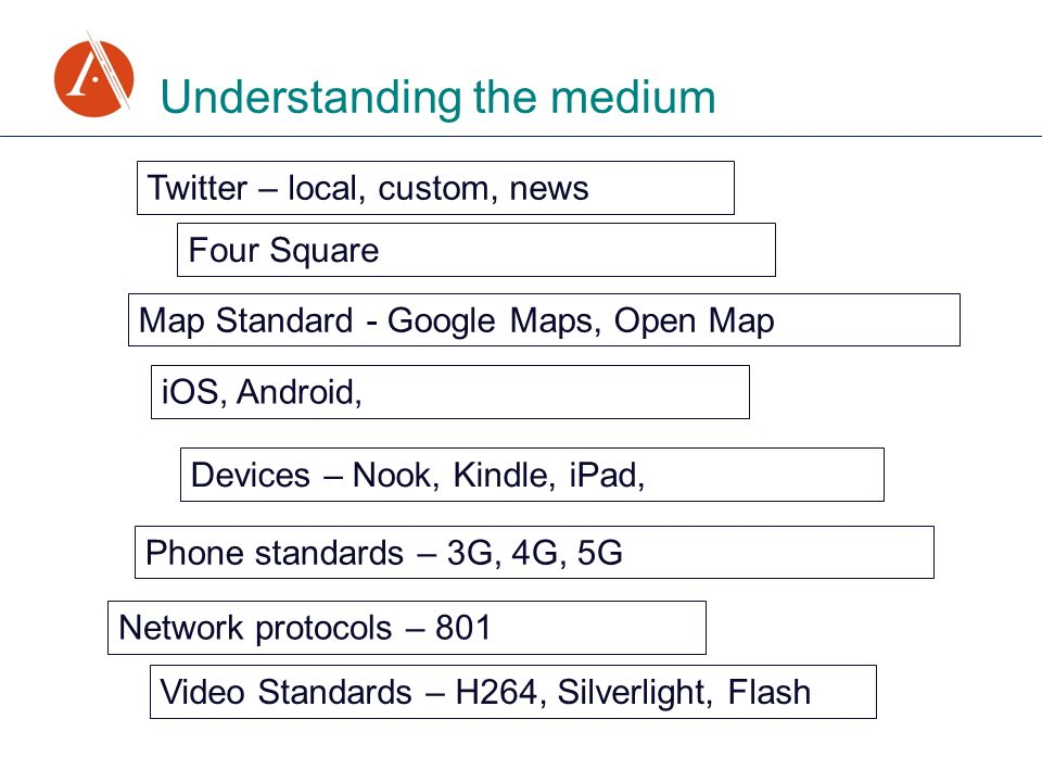 Understanding the medium Phone standards – 3G, 4G, 5G Four Square Twitter – local, custom, news Network protocols – 801 Map Standard - Google Maps, Op