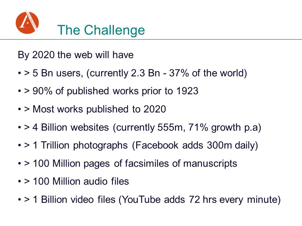 The Challenge By 2020 the web will have > 5 Bn users, (currently 2.3 Bn - 37% of the world) > 90% of published works prior to 1923 > Most works published to 2020 > 4 Billion websites (currently 555m, 71% growth p.a) > 1 Trillion photographs (Facebook adds 300m daily) > 100 Million pages of facsimiles of manuscripts > 100 Million audio files > 1 Billion video files (YouTube adds 72 hrs every minute)