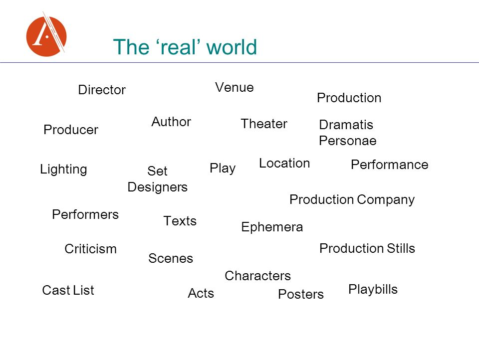 The real world Play Author Production Stills Playbills Production Venue Director Lighting Set Designers Theater Performance Location Production Company Producer Texts Criticism Cast List Performers Posters Ephemera Scenes Acts Characters Dramatis Personae