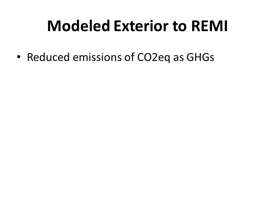 Modeled Exterior to REMI Reduced emissions of CO2eq as GHGs