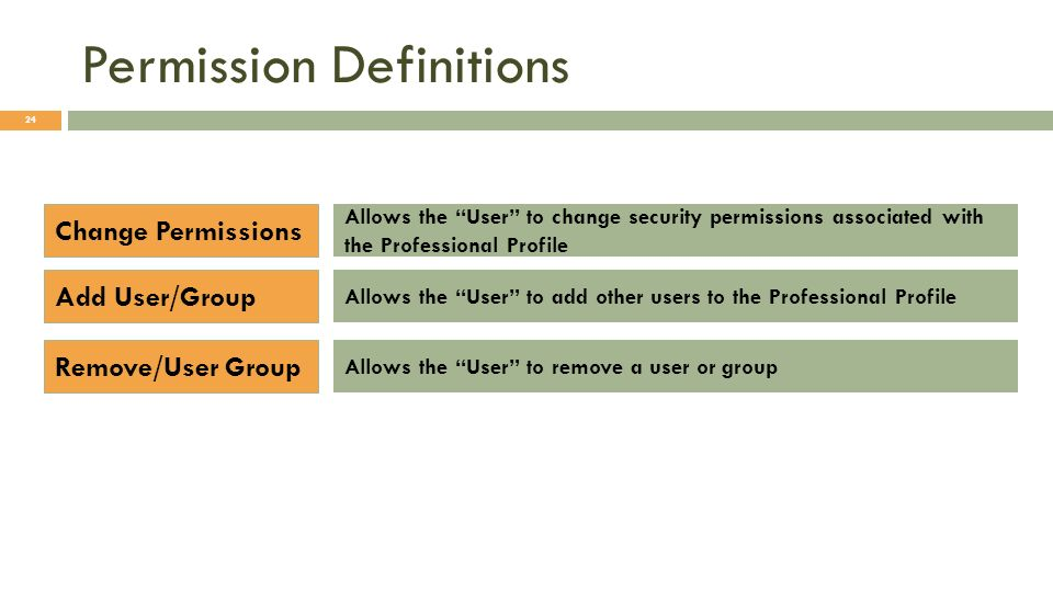 Permission Definitions 24 Change Permissions Add User/Group Remove/User Group Allows the User to change security permissions associated with the Professional Profile Allows the User to add other users to the Professional Profile Allows the User to remove a user or group