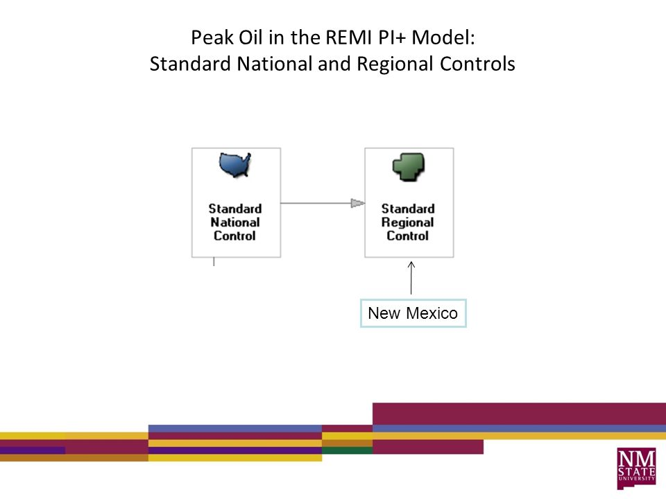 Peak Oil in the REMI PI+ Model: Standard National and Regional Controls New Mexico