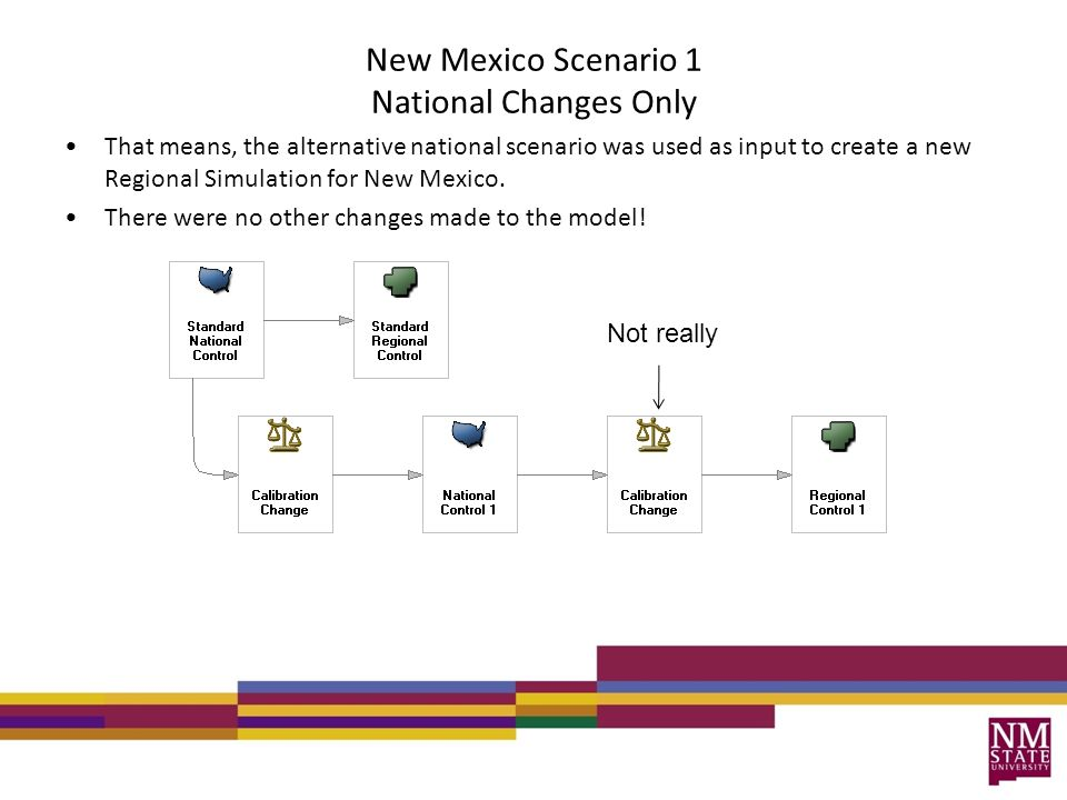 New Mexico Scenario 1 National Changes Only That means, the alternative national scenario was used as input to create a new Regional Simulation for Ne