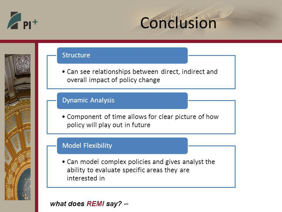 what does REMI say? sm Conclusion Can see relationships between direct, indirect and overall impact of policy change Structure Component of time allow