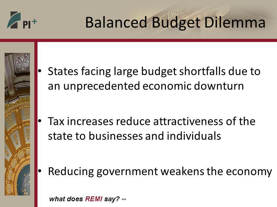 what does REMI say? sm Balanced Budget Dilemma States facing large budget shortfalls due to an unprecedented economic downturn Tax increases reduce at