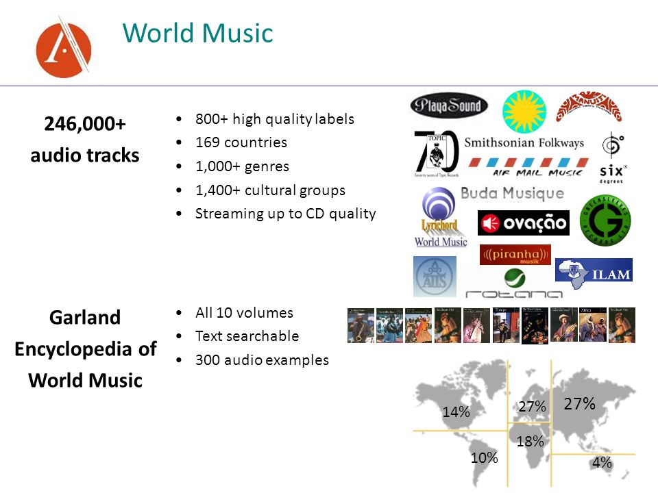 World Music 800+ high quality labels 169 countries 1,000+ genres 1,400+ cultural groups Streaming up to CD quality All 10 volumes Text searchable 300