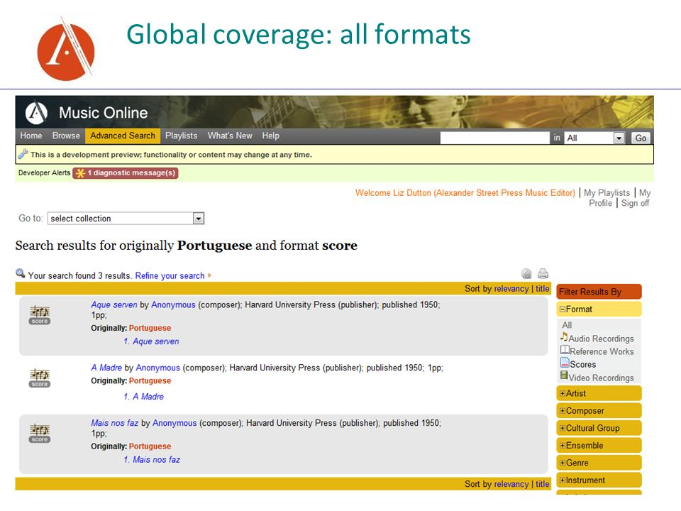 Global coverage: all formats